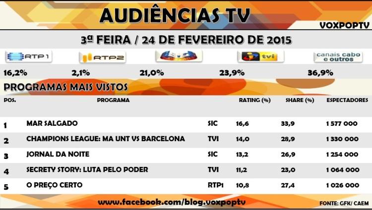Audiências tv: Terça 24/02/2015