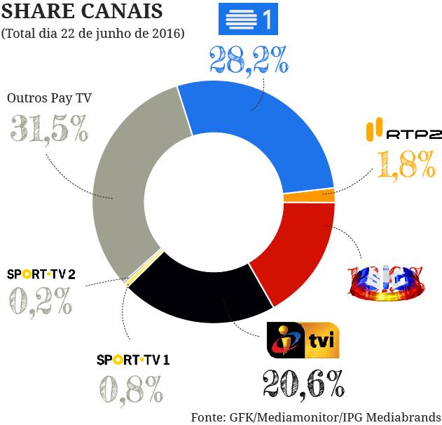 share-televisivo-1-01-4.jpg